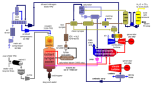 Diagram of a gasification plant by Stan Zurek.